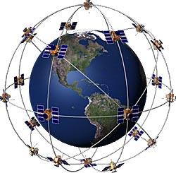 GPS uyduları