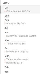 2015 yarışlarım